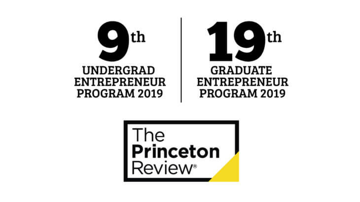 University of Utah Princeton Review Ranking